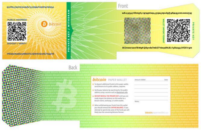 Bitcoinpaperwallet. com