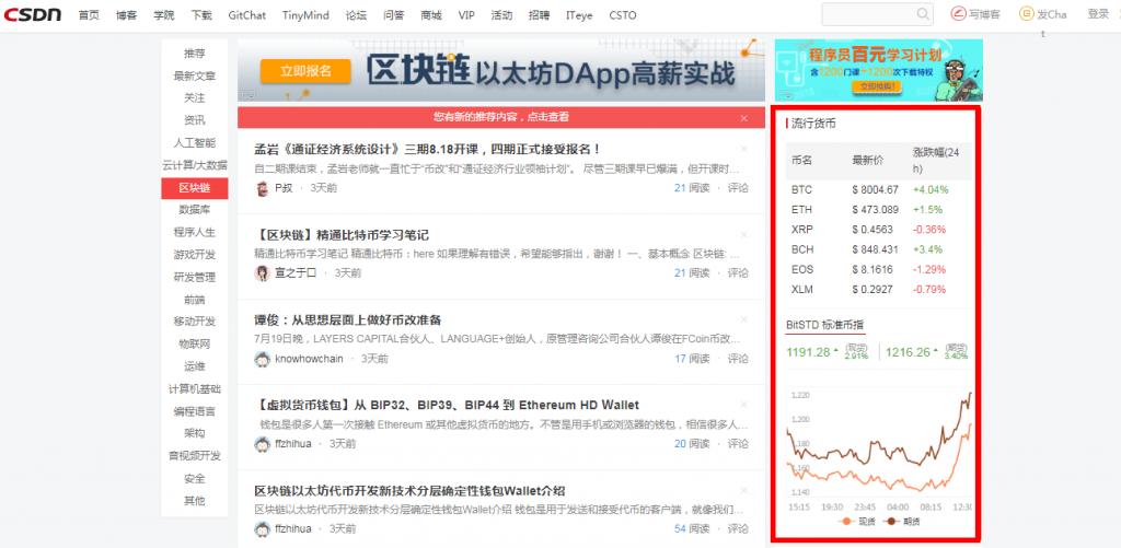标准币指BSS与全球最大的IT中文社区CSDN达成战略合作