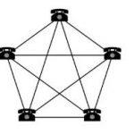 关于价值存储的网络效应