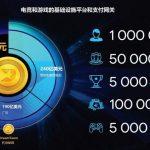 梦之队(DreamTeam)电竞和游戏的基础设施平台和支付网关